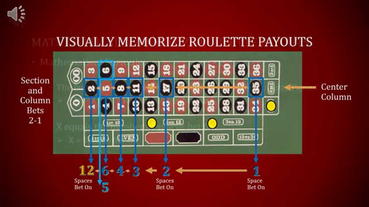 Roulette payout SpinStation 522225